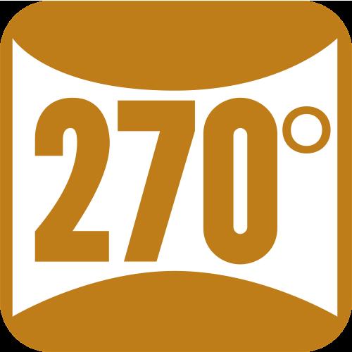 270度パノラマ